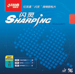 sharping